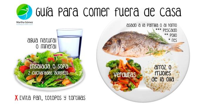 infografia comida